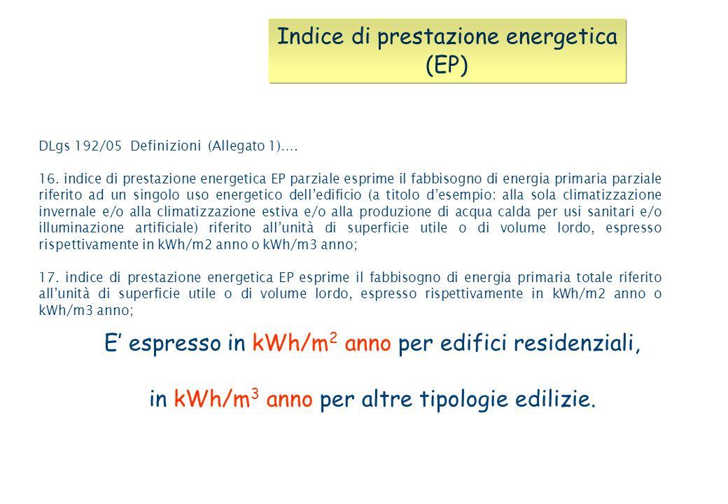 E' espresso in kWh/m 2 anno per edifici residenziali, in kWh/m 3 anno per altre tipologie edilizie. Indice di prestazione energetica (EP) DLgs 192/05