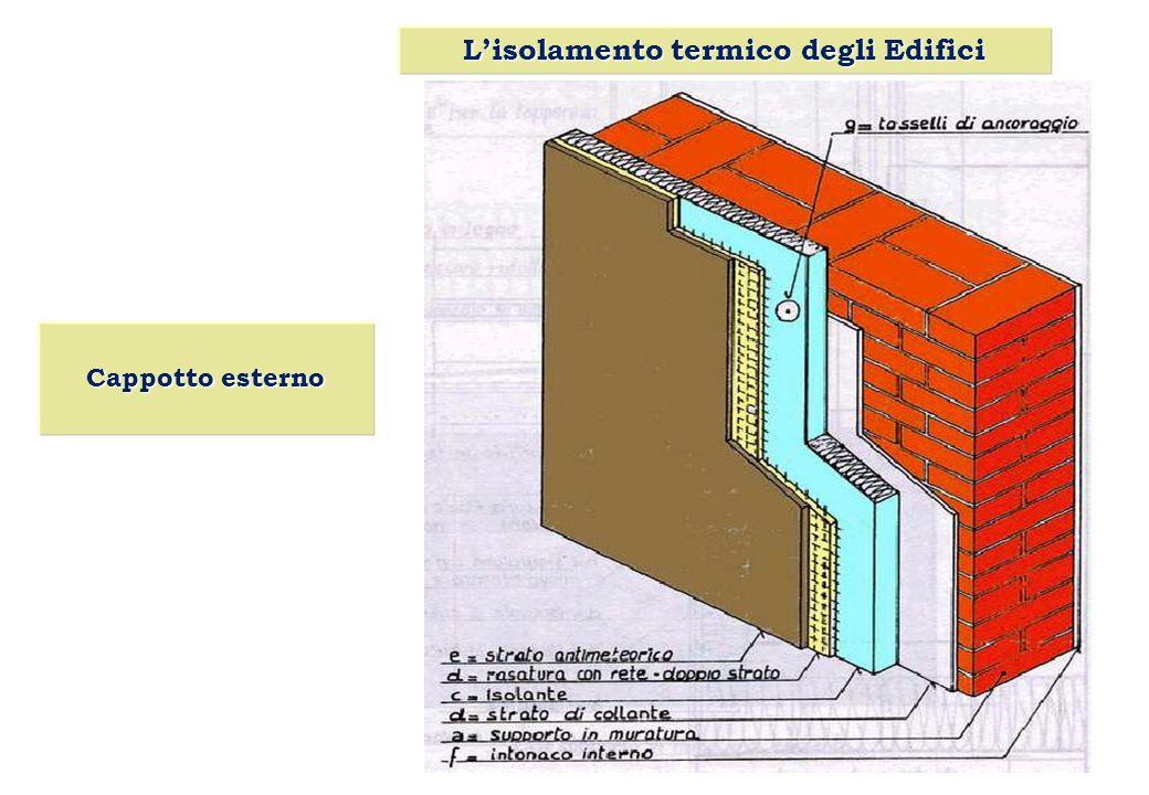 Cappotto esterno L'isolamento termico degli Edifici
