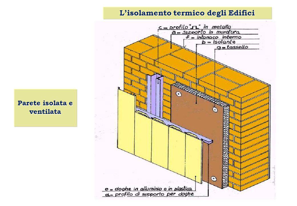 Parete isolata e ventilata L'isolamento termico degli Edifici
