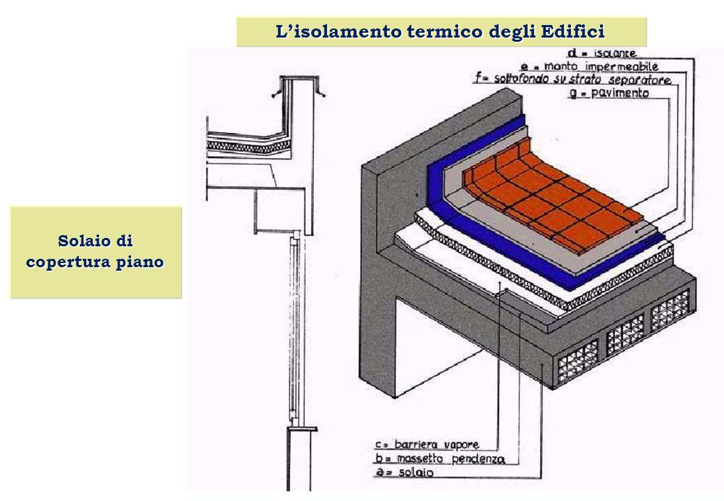 Solaio di copertura piano L'isolamento termico degli Edifici