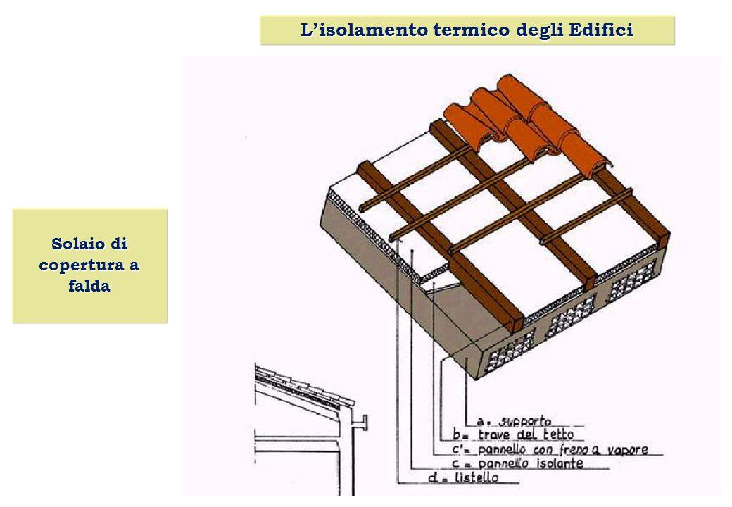 Solaio di copertura a falda L'isolamento termico degli Edifici