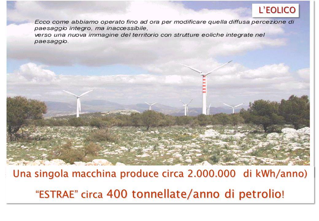 Una singola macchina produce circa 2.000.000 di kWh/anno) ESTRAE circa 400 tonnellate/anno di petrolio .