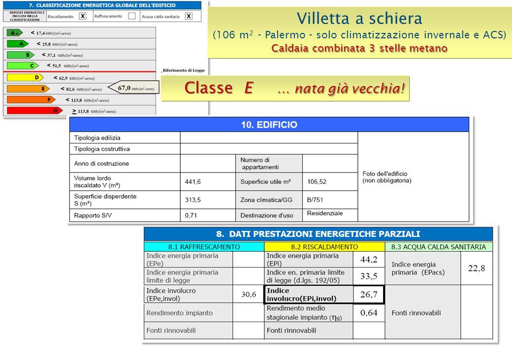 Villetta a schiera Caldaia combinata 3 stelle metano (106 m 2 - Palermo - solo climatizzazione invernale e ACS) Caldaia combinata 3 stelle metano Clas