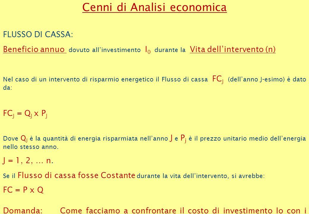 Cenni di Analisi economica FLUSSO DI CASSA: Beneficio annuo dovuto all'investimento I 0 durante la Vita dell'intervento (n) Nel caso di un intervento di risparmio energetico il Flusso di cassa FC J (dell'anno J-esimo) è dato da: FC J = Q J x P J Dove Q J è la quantità di energia risparmiata nell'anno J e P j è il prezzo unitario medio dell'energia nello stesso anno.
