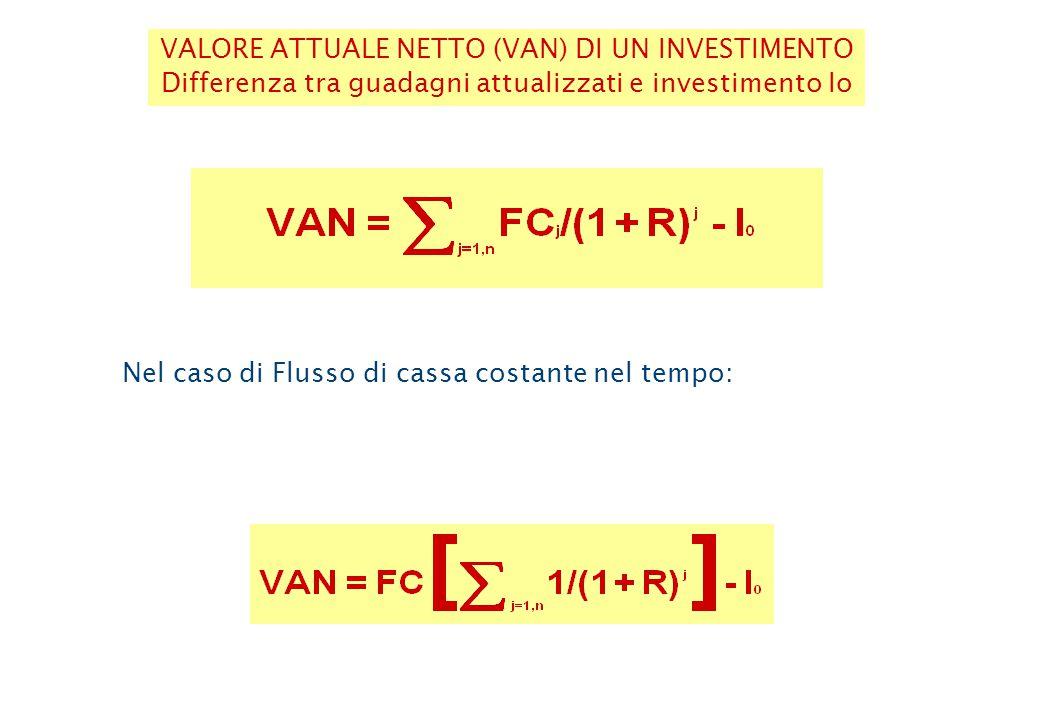 Nel caso di Flusso di cassa costante nel tempo: VALORE ATTUALE NETTO (VAN) DI UN INVESTIMENTO Differenza tra guadagni attualizzati e investimento Io