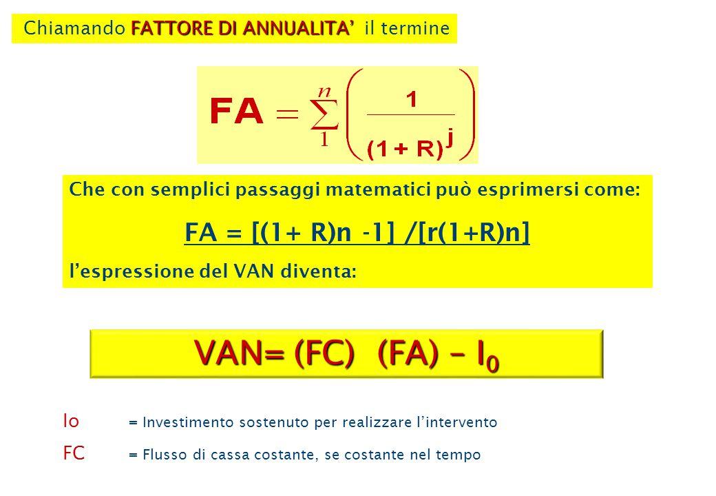 FATTORE DI ANNUALITA' Chiamando FATTORE DI ANNUALITA' il termine VAN= (FC) (FA) – I 0 Io = Investimento sostenuto per realizzare l'intervento FC = Flusso di cassa costante, se costante nel tempo Che con semplici passaggi matematici può esprimersi come: FA = [(1+ R)n -1] /[r(1+R)n] l'espressione del VAN diventa: