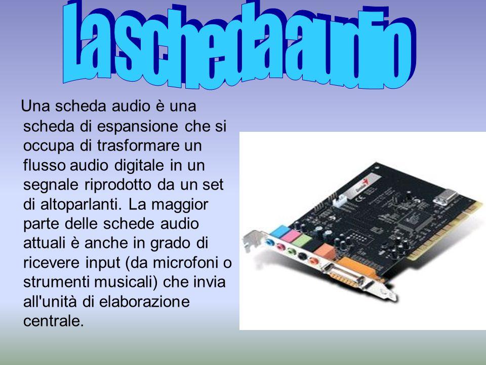 Una scheda audio è una scheda di espansione che si occupa di trasformare un flusso audio digitale in un segnale riprodotto da un set di altoparlanti.
