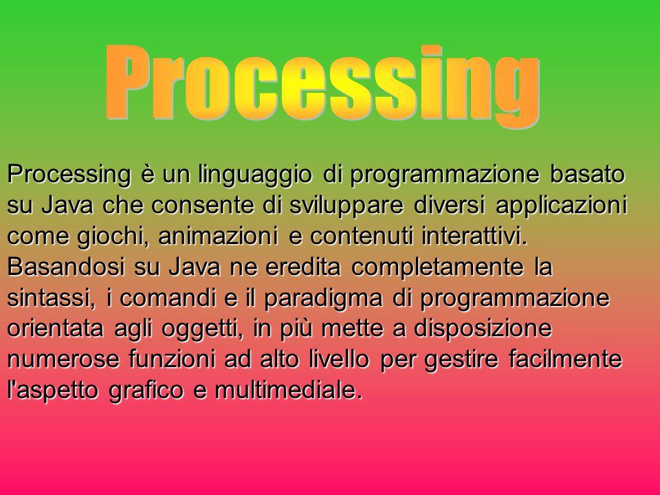 Processing è un linguaggio di programmazione basato su Javache consente di sviluppare diversi applicazioni come giochi, animazioni e contenuti interat