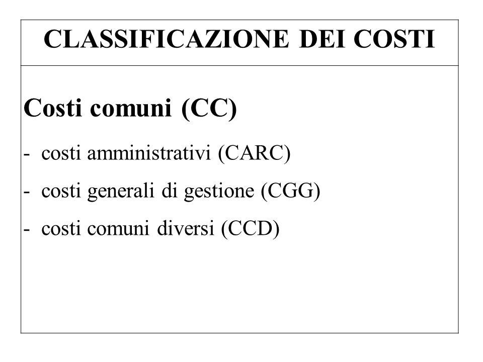 CLASSIFICAZIONE DEI COSTI Costi comuni (CC) -costi amministrativi (CARC) -costi generali di gestione (CGG) -costi comuni diversi (CCD)