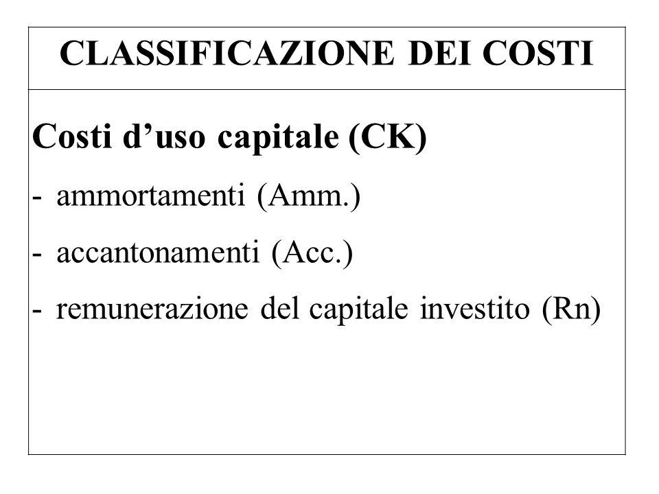 CLASSIFICAZIONE DEI COSTI Costi d'uso capitale (CK) -ammortamenti (Amm.) -accantonamenti (Acc.) -remunerazione del capitale investito (Rn)