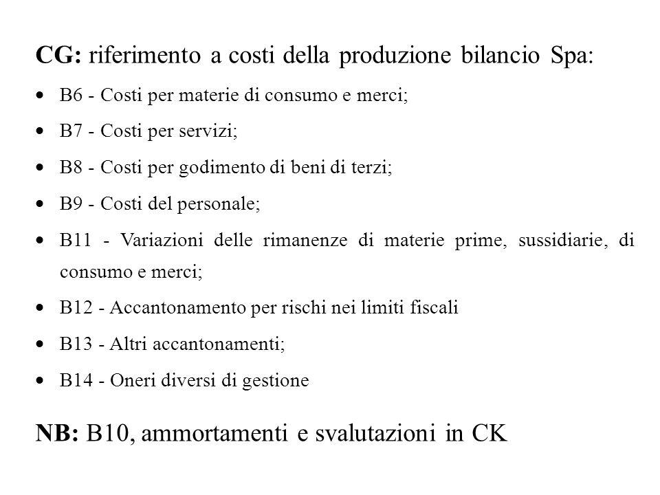 CG: riferimento a costi della produzione bilancio Spa:  B6 - Costi per materie di consumo e merci;  B7 - Costi per servizi;  B8 - Costi per godimento di beni di terzi;  B9 - Costi del personale;  B11 - Variazioni delle rimanenze di materie prime, sussidiarie, di consumo e merci;  B12 - Accantonamento per rischi nei limiti fiscali  B13 - Altri accantonamenti;  B14 - Oneri diversi di gestione NB: B10, ammortamenti e svalutazioni in CK