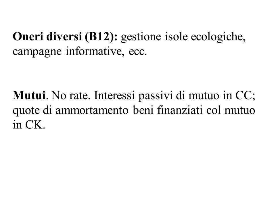 Oneri diversi (B12): gestione isole ecologiche, campagne informative, ecc. Mutui. No rate. Interessi passivi di mutuo in CC; quote di ammortamento ben