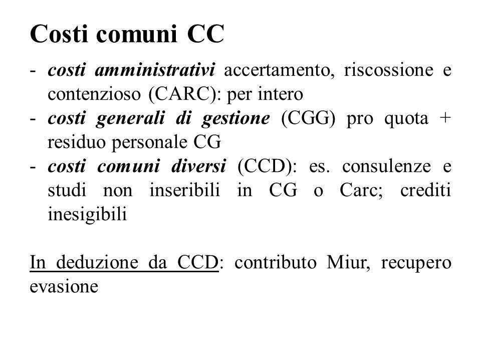 Costi comuni CC -costi amministrativi accertamento, riscossione e contenzioso (CARC): per intero -costi generali di gestione (CGG) pro quota + residuo personale CG -costi comuni diversi (CCD): es.
