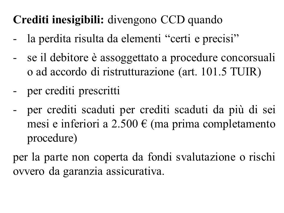 Crediti inesigibili: divengono CCD quando -la perdita risulta da elementi certi e precisi -se il debitore è assoggettato a procedure concorsuali o ad accordo di ristrutturazione (art.