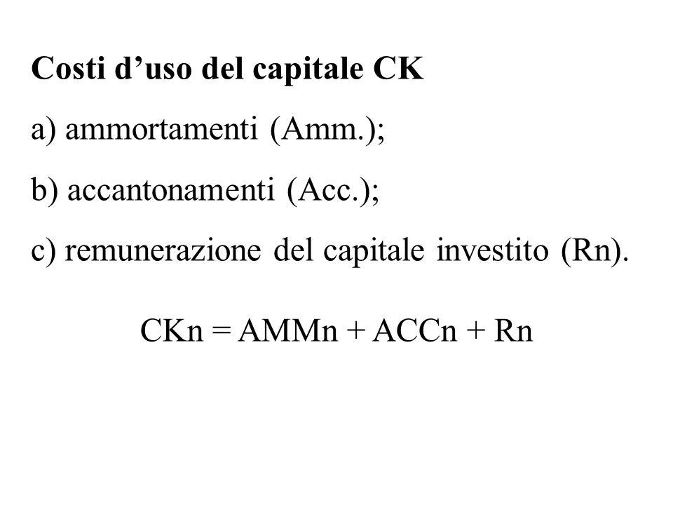 Costi d'uso del capitale CK a) ammortamenti (Amm.); b) accantonamenti (Acc.); c) remunerazione del capitale investito (Rn). CKn = AMMn + ACCn + Rn