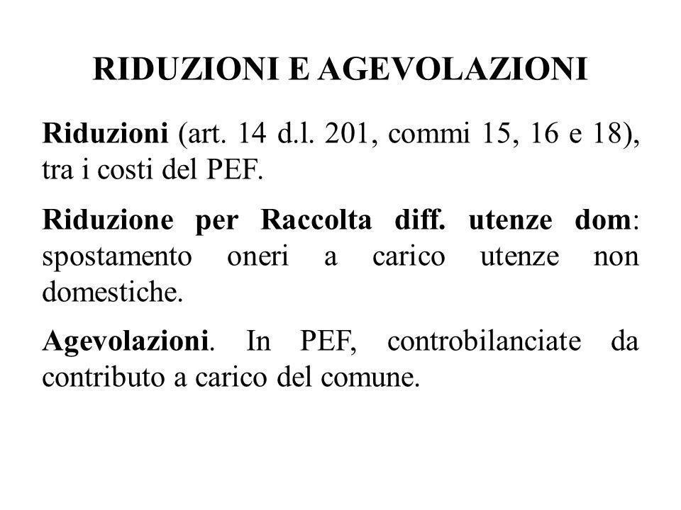 RIDUZIONI E AGEVOLAZIONI Riduzioni (art. 14 d.l. 201, commi 15, 16 e 18), tra i costi del PEF. Riduzione per Raccolta diff. utenze dom: spostamento on