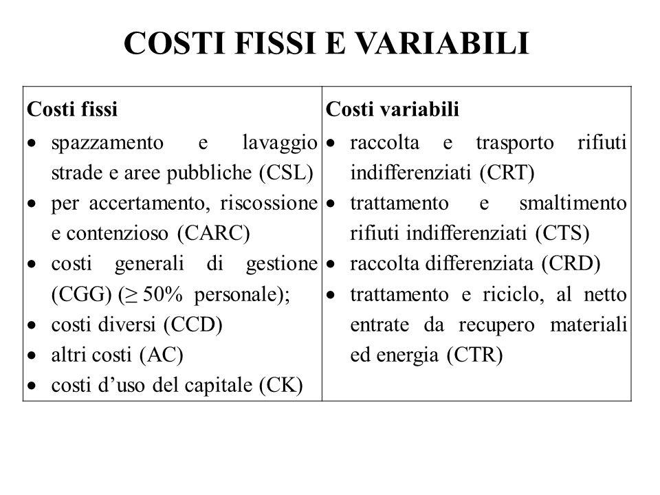 Costi fissi  spazzamento e lavaggio strade e aree pubbliche (CSL)  per accertamento, riscossione e contenzioso (CARC)  costi generali di gestione (CGG) (≥ 50% personale);  costi diversi (CCD)  altri costi (AC)  costi d'uso del capitale (CK) Costi variabili  raccolta e trasporto rifiuti indifferenziati (CRT)  trattamento e smaltimento rifiuti indifferenziati (CTS)  raccolta differenziata (CRD)  trattamento e riciclo, al netto entrate da recupero materiali ed energia (CTR) COSTI FISSI E VARIABILI