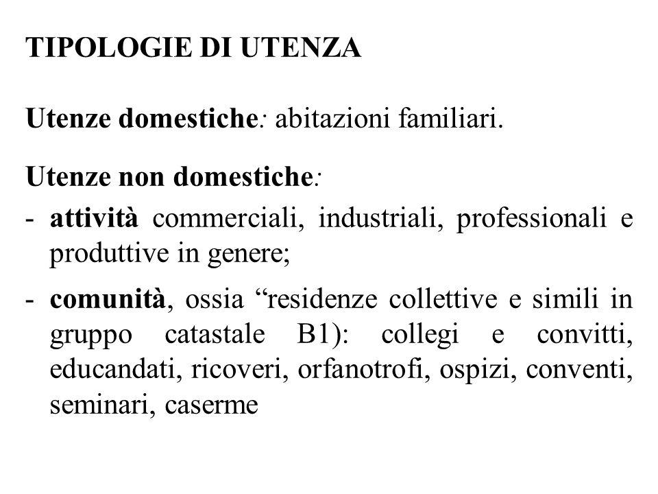 TIPOLOGIE DI UTENZA Utenze domestiche: abitazioni familiari. Utenze non domestiche: -attività commerciali, industriali, professionali e produttive in