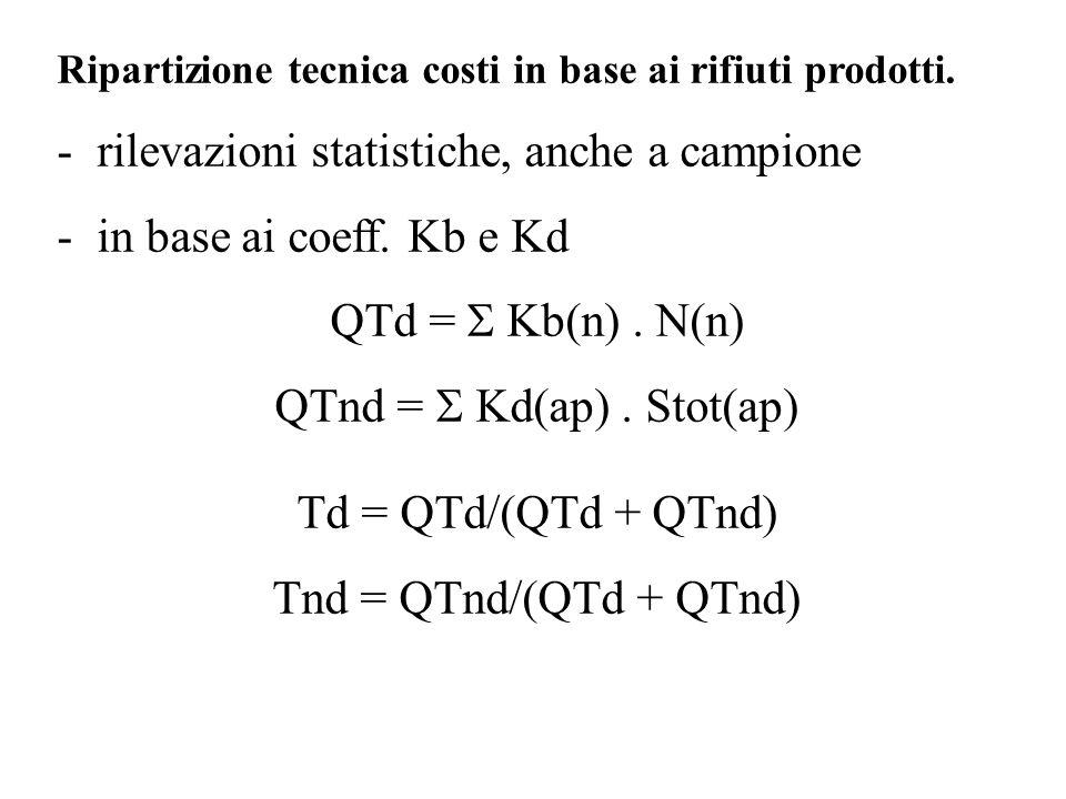 Ripartizione tecnica costi in base ai rifiuti prodotti. -rilevazioni statistiche, anche a campione -in base ai coeff. Kb e Kd QTd =  Kb(n). N(n) QTnd