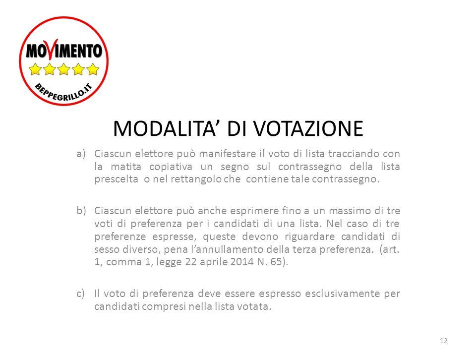 MODALITA' DI VOTAZIONE a)Ciascun elettore può manifestare il voto di lista tracciando con la matita copiativa un segno sul contrassegno della lista pr