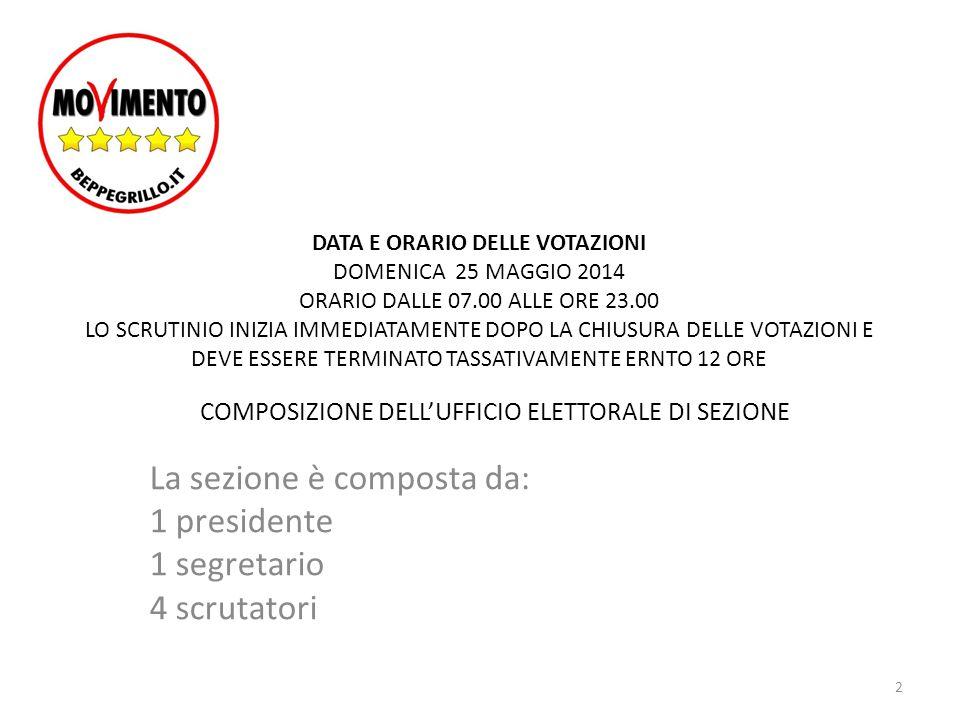 DATA E ORARIO DELLE VOTAZIONI DOMENICA 25 MAGGIO 2014 ORARIO DALLE 07.00 ALLE ORE 23.00 LO SCRUTINIO INIZIA IMMEDIATAMENTE DOPO LA CHIUSURA DELLE VOTA