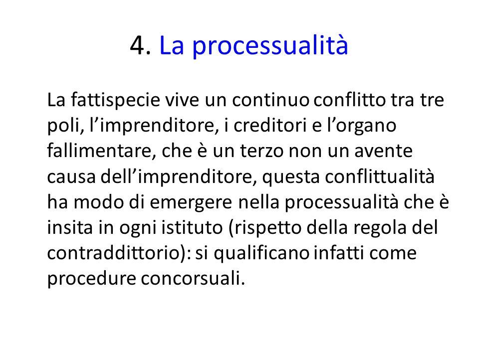 4. La processualità La fattispecie vive un continuo conflitto tra tre poli, l'imprenditore, i creditori e l'organo fallimentare, che è un terzo non un