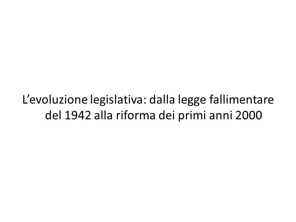 L'evoluzione legislativa: dalla legge fallimentare del 1942 alla riforma dei primi anni 2000