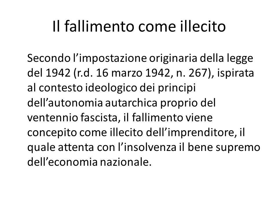 Il fallimento come illecito Secondo l'impostazione originaria della legge del 1942 (r.d. 16 marzo 1942, n. 267), ispirata al contesto ideologico dei p