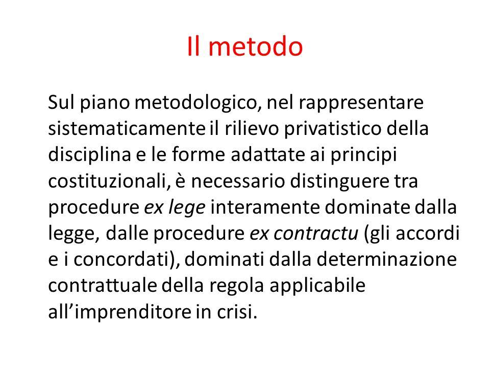 Il metodo Sul piano metodologico, nel rappresentare sistematicamente il rilievo privatistico della disciplina e le forme adattate ai principi costituz