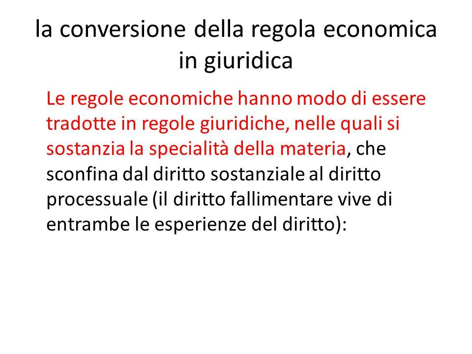 la conversione della regola economica in giuridica Le regole economiche hanno modo di essere tradotte in regole giuridiche, nelle quali si sostanzia l