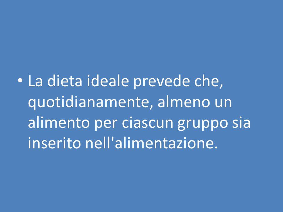 La dieta ideale prevede che, quotidianamente, almeno un alimento per ciascun gruppo sia inserito nell'alimentazione.