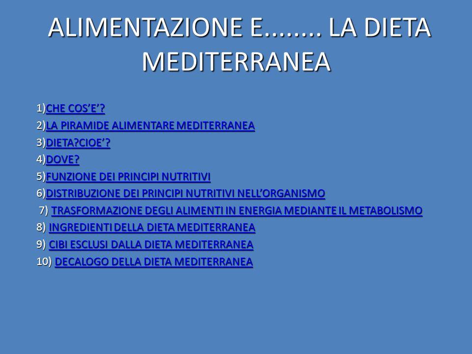 Nei paesi che si affacciano sul bacino del Mediterraneo esiste una tradizione comune composta dagli stessi alimenti prodotti in questi paesi.