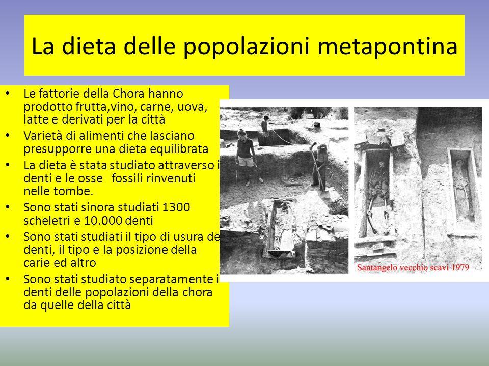 La dieta delle popolazioni metapontina Le fattorie della Chora hanno prodotto frutta,vino, carne, uova, latte e derivati per la città Varietà di alime