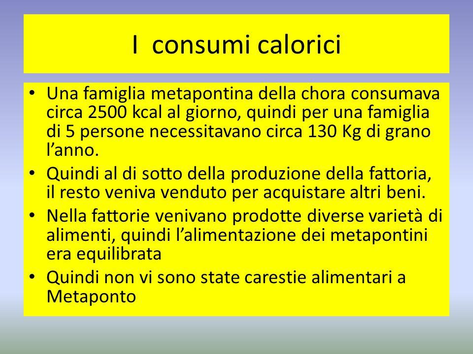 I consumi calorici Una famiglia metapontina della chora consumava circa 2500 kcal al giorno, quindi per una famiglia di 5 persone necessitavano circa