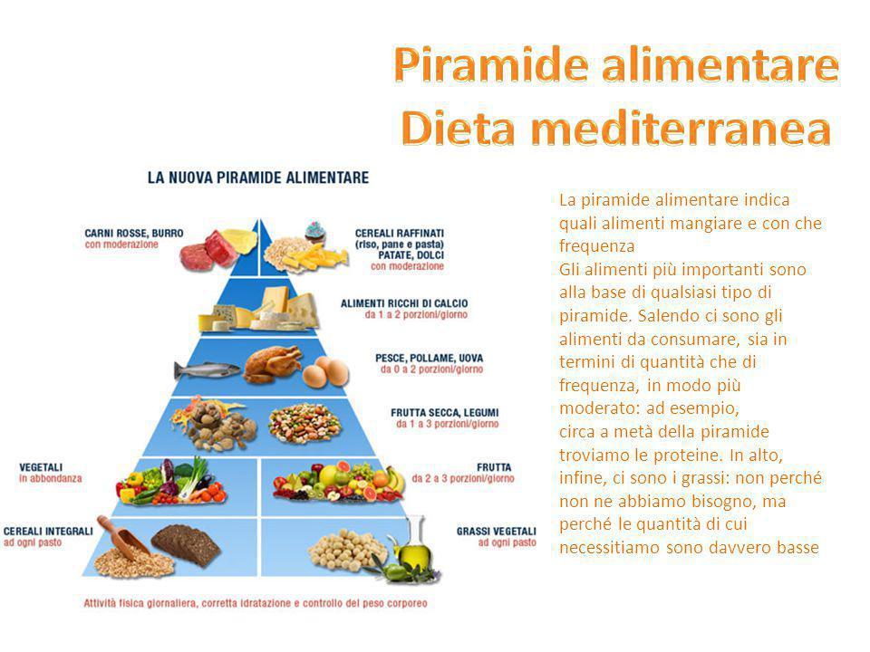 La piramide alimentare indica quali alimenti mangiare e con che frequenza Gli alimenti più importanti sono alla base di qualsiasi tipo di piramide. Sa