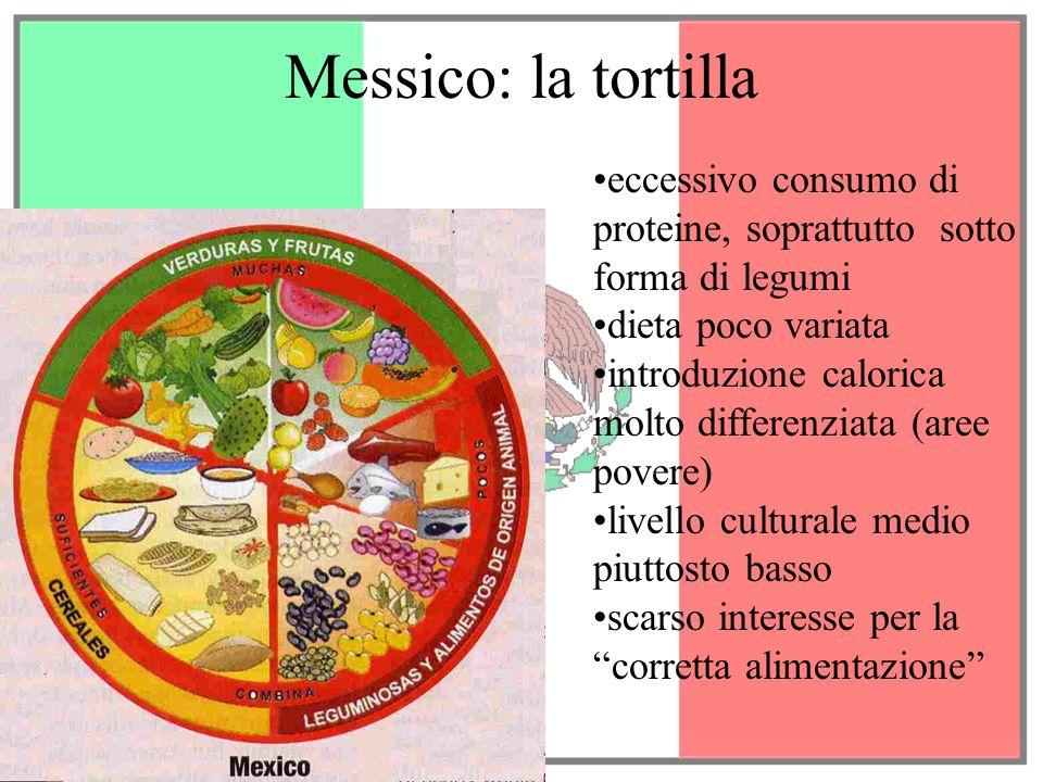 Messico: la tortilla eccessivo consumo di proteine, soprattutto sotto forma di legumi dieta poco variata introduzione calorica molto differenziata (ar