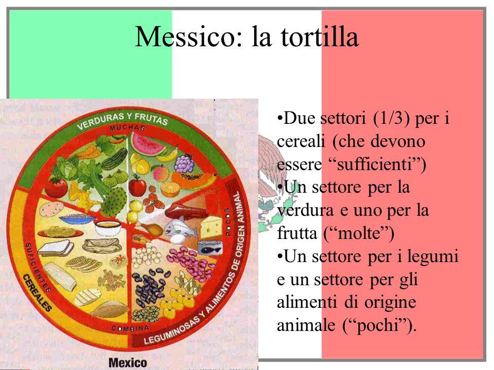 """Due settori (1/3) per i cereali (che devono essere """"sufficienti"""") Un settore per la verdura e uno per la frutta (""""molte"""") Un settore per i legumi e un"""