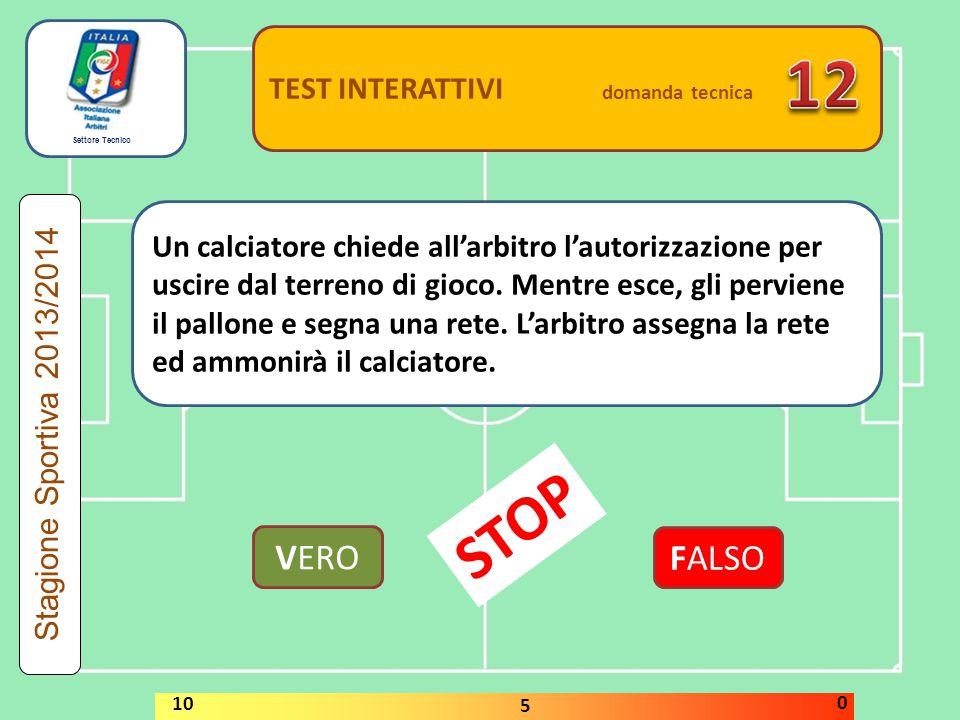 Settore Tecnico TEST INTERATTIVI domanda tecnica Quali sono i provvedimenti da assumere quando un calciatore colpisce il pallone con una mano al fine