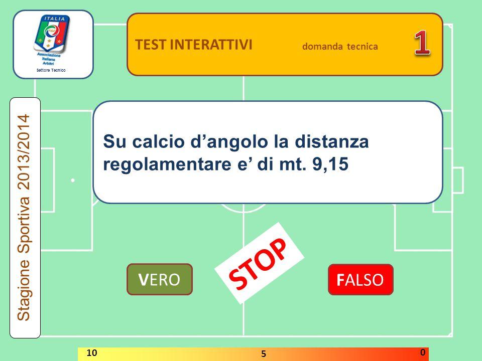 Settore Tecnico TEST INTERATTIVI TECNICI ED ASSOCIATIVI Fra pochi momenti il via per l'esecuzione del test 100_1314 Stagione Sportiva 2013/2014