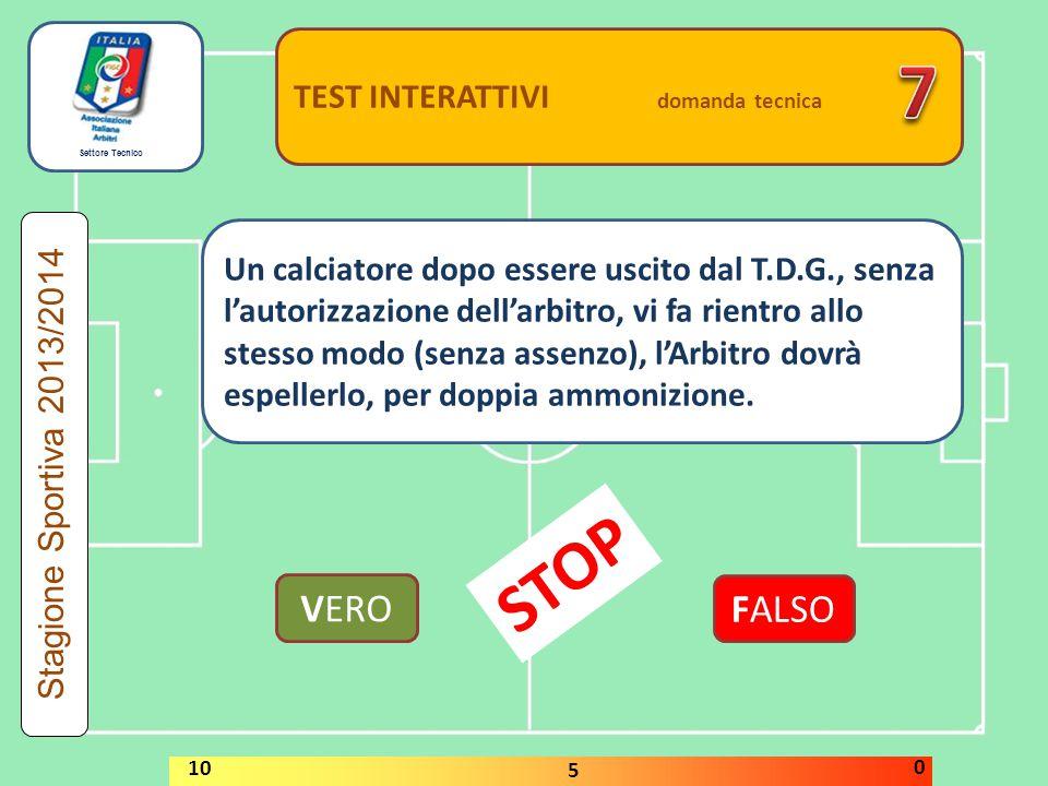 Settore Tecnico TEST INTERATTIVI domanda tecnica Come si comporterà l'Assistente se un calciatore in posizione di F.G., riceve il pallone non direttam