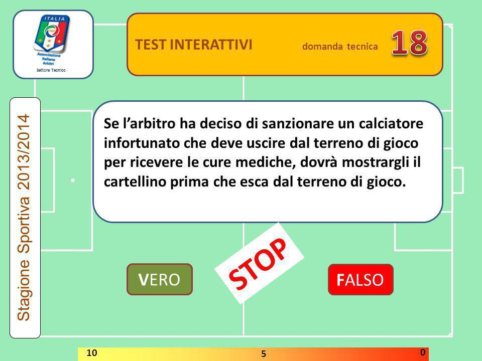 Settore Tecnico TEST INTERATTIVI domanda tecnica Un calciatore, nella propria area di rigore, giocando in modo pericoloso per un avversario, evita la
