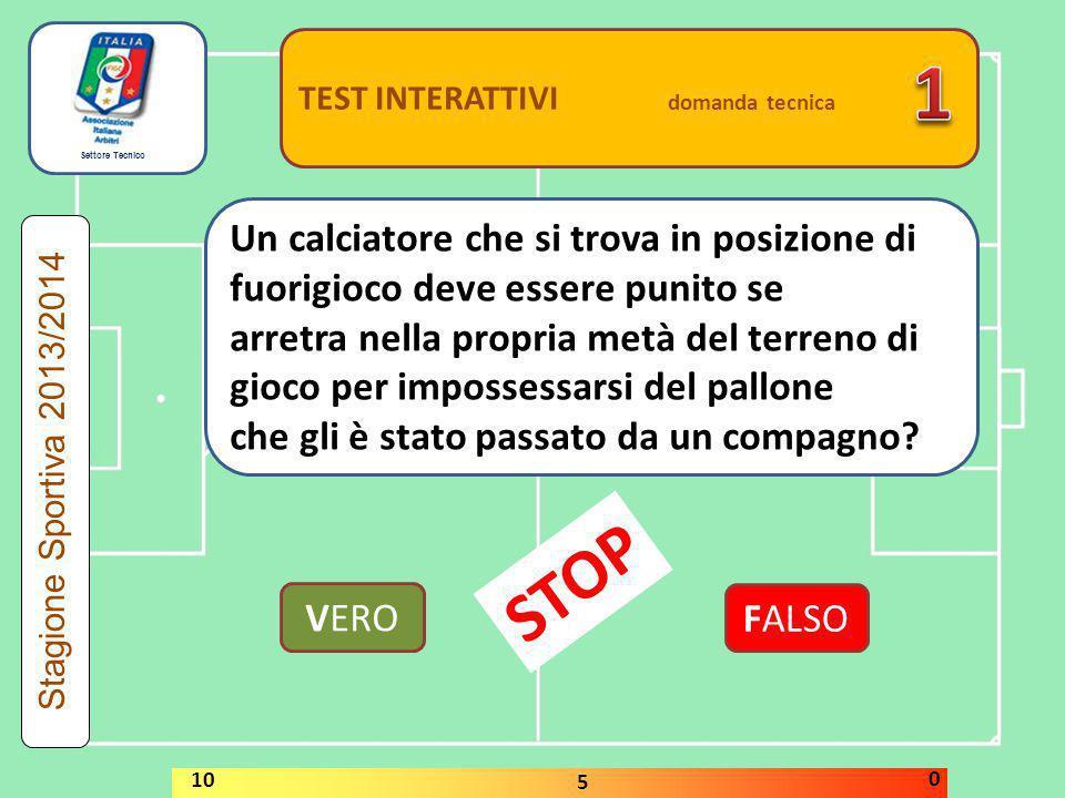 Settore Tecnico TEST INTERATTIVI TECNICI ED ASSOCIATIVI Fra pochi momenti il via per l'esecuzione del test 111_1314 Stagione Sportiva 2013/2014
