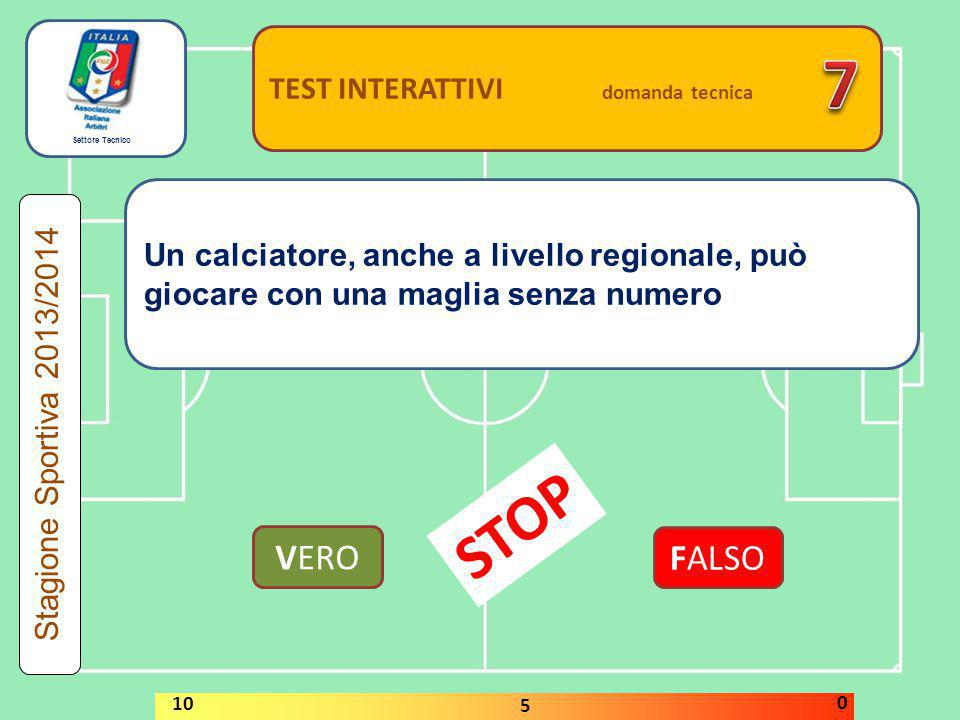 Settore Tecnico TEST INTERATTIVI domanda tecnica Un calciatore gioca il pallone verso un compagno che si trova in posizione di FG considerato punibile