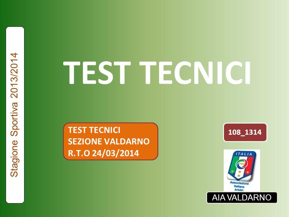 Settore Tecnico TEST INTERATTIVI domanda tecnica Proprio allo scadere del tempo di attesa una squadra, già in tenuta, presenta i documenti per l identificazione.