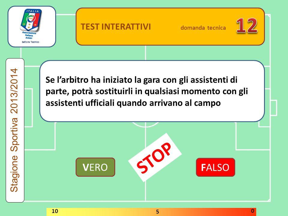 Settore Tecnico TEST INTERATTIVI domanda tecnica Un calciatore effettua un calcio di punizione diretto fuori dalla propria area di rigore ed indirizza