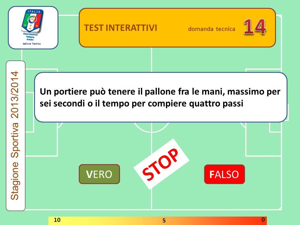 Settore Tecnico TEST INTERATTIVI domanda tecnica Un calciatore effettua un intervento da considerare imprudente. L'AE decreterà un: Stagione Sportiva