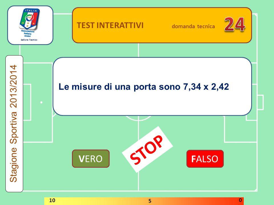 Settore Tecnico TEST INTERATTIVI domanda tecnica Un calciatore effettua un calcio di punizione rapidamente. Un avversario che si trova a meno della di
