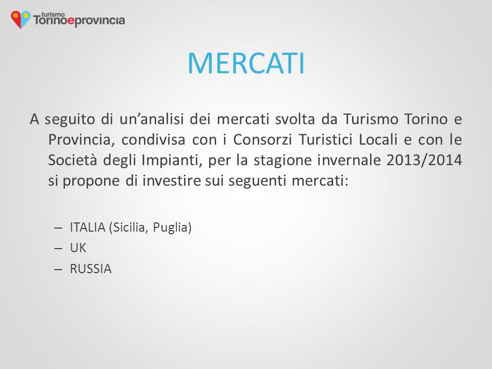 MERCATI A seguito di un'analisi dei mercati svolta da Turismo Torino e Provincia, condivisa con i Consorzi Turistici Locali e con le Società degli Imp