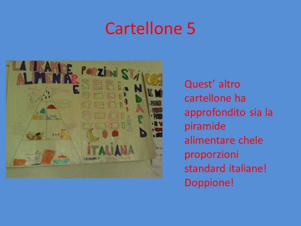Cartellone 5 Quest' altro cartellone ha approfondito sia la piramide alimentare chele proporzioni standard italiane.