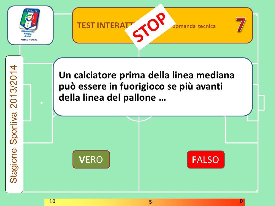 Settore Tecnico TEST INTERATTIVI domanda tecnica Un calciatore prima della linea mediana può essere in fuorigioco se più avanti della linea del pallon